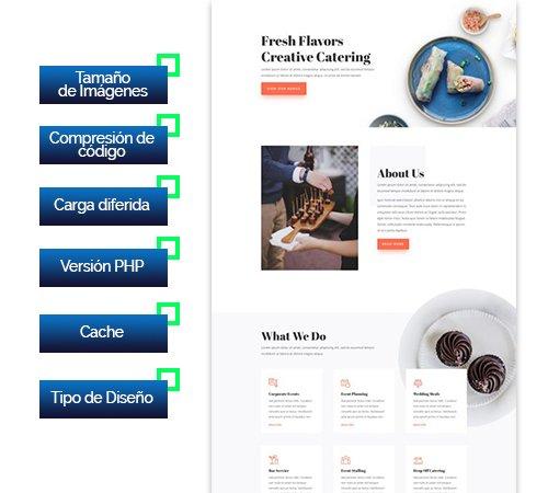aprende a crear páginas web rápidas