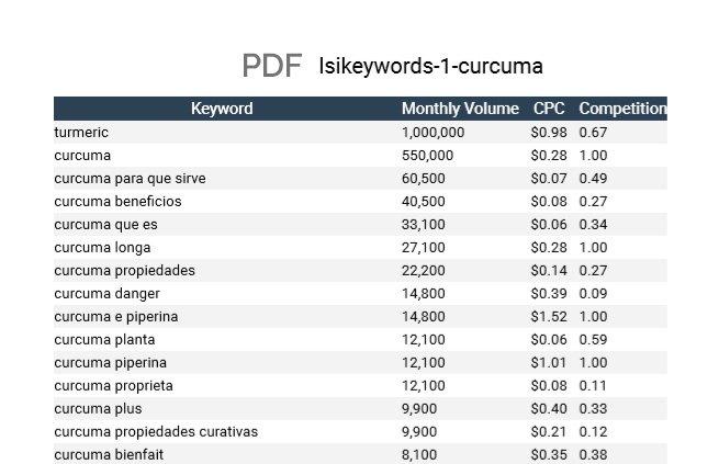 análisis-de-palabras-clave-en-pdf-de-lsikeywords