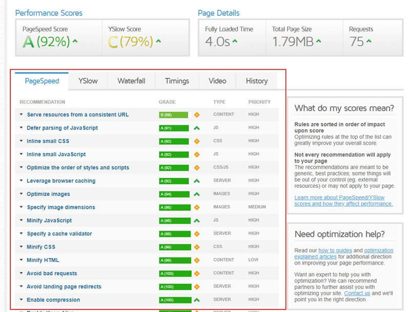 pagespeed score de gtmetrix